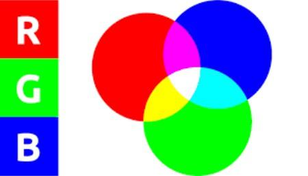Zilustrowane kolory z gamy RGB